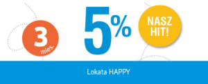 Lokata Happy daje 5% na gruper.pl.