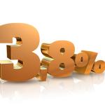 Meritum Bank wprowadza Lokatę Extra3,8% w skali roku.