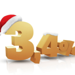 3,4% na Lokacie Extra w Meritum Bank.