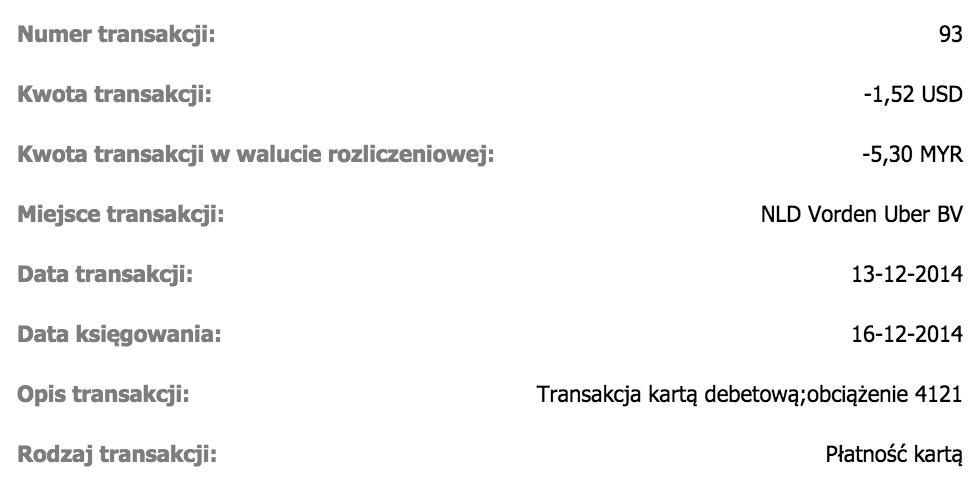 Alior Kantor: transakcja MYR na USD