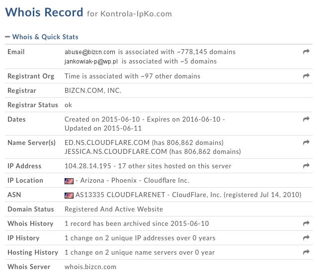 Dane o fałszywej stronie PKO BP