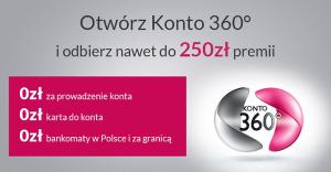 250 zł za otwarcie Konta 360° Banku Millennium na grouponie