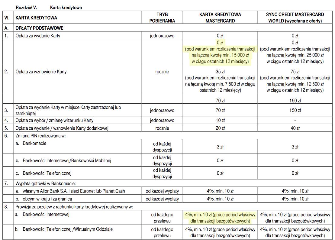 Tabela opłat i prowizji karta kredytowa T-Mobile