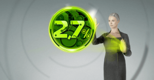 2,7% na koncie oszczędnościowym BGŻOptima do 7 kwietnia 2016
