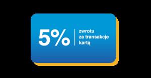 Citibank: 5% zwrotu za wyrobienie darmowej karty Simplicity