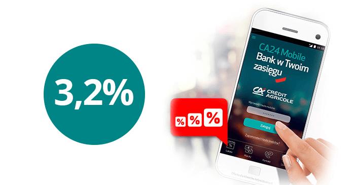 3.2% na lokacie na dzień dobry w Credit Agricole