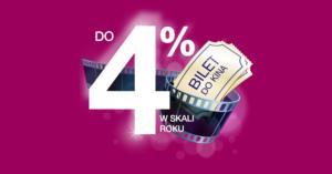 2 bilety do Cinema City za założenie Lokaty Happy z oprocentowaniem 4% w skali roku!