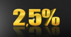2,5% do 200 000 zł na lokacie dla nowych klientów w Alior Banku