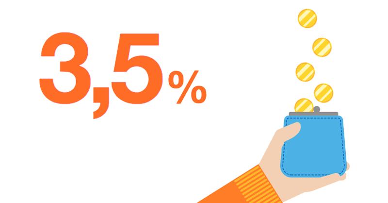 3,5% na koncie oszczędnościowym Orange Finanse dla obecnych klientów