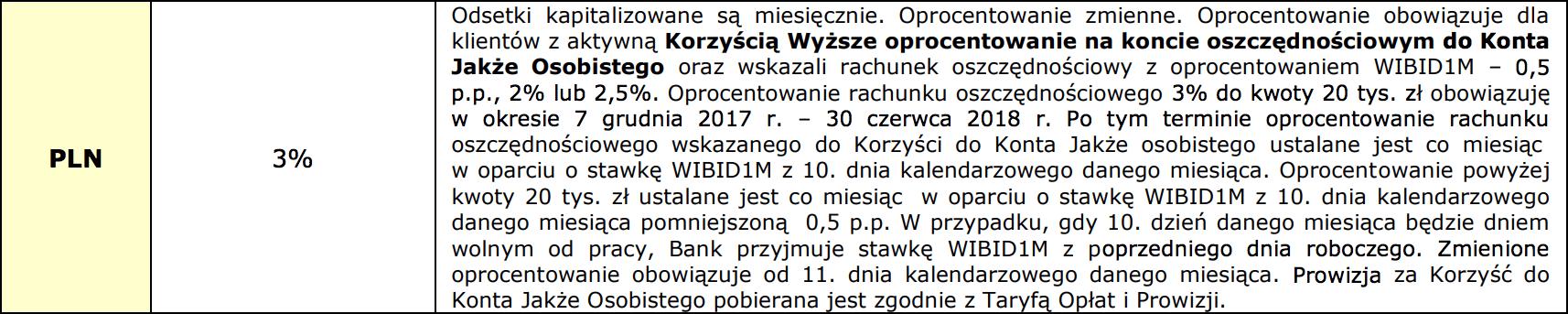 3% na koncie oszczędnościowym w Alior Banku