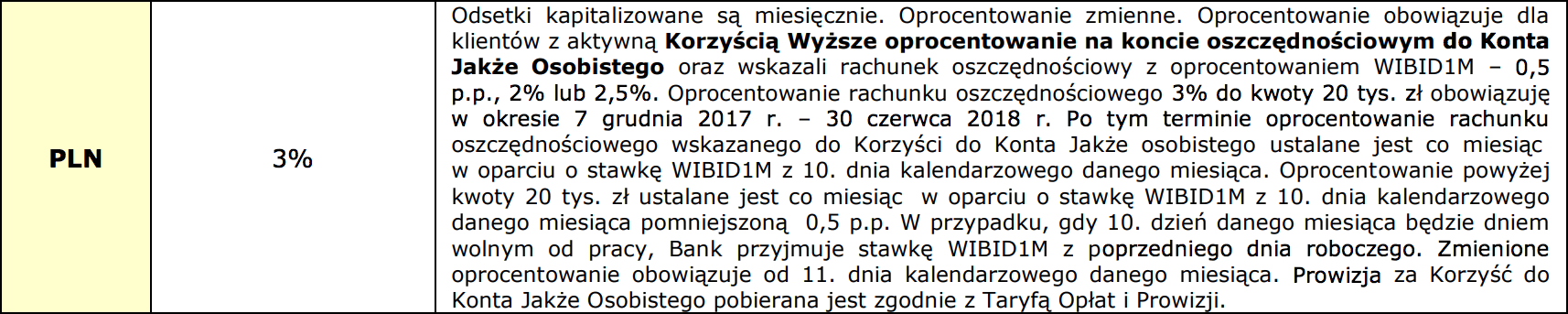 alior bank bankowość internetowa