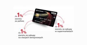 Eurobank: do 1% zwrotu za transakcje w supermarketach i na stacjach paliw na karcie kredytowej Visa Gold Perfect