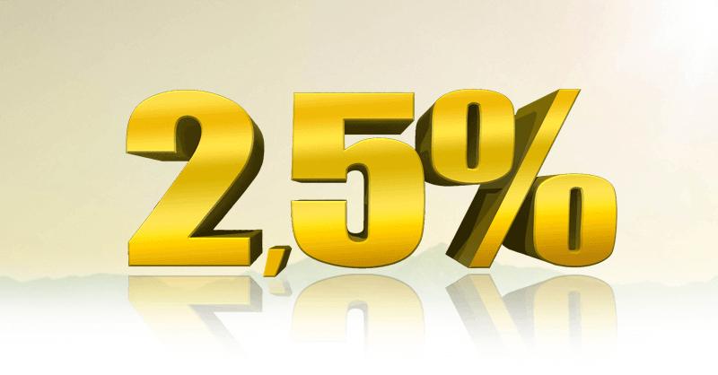 2,5% na Koncie Mocno Oszczędnościowym w Alior Banku