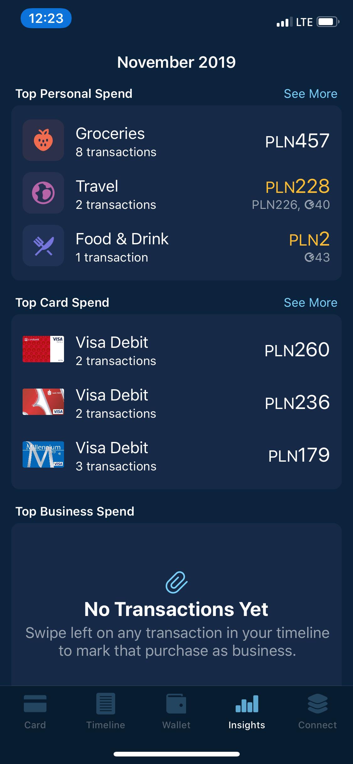 Curve - podsumowanie wydatków