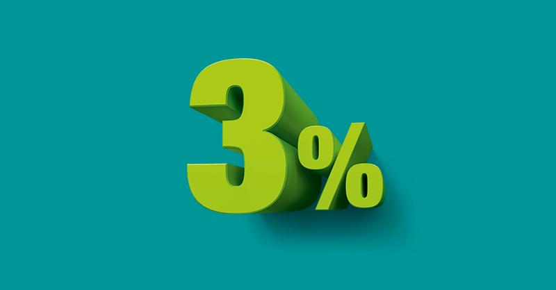 3% na koncie oszczędnościowym Credit Agricole